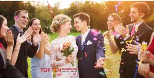 Bảo lãnh hôn phu hôn thê Mỹ có bị giới hạn số lần nộp đơn bảo lãnh không?